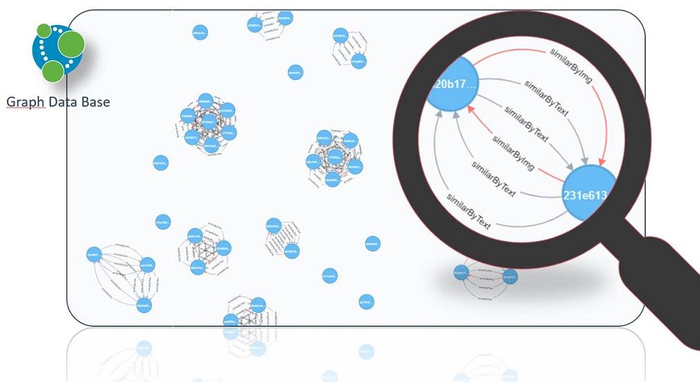 Graph Data Base